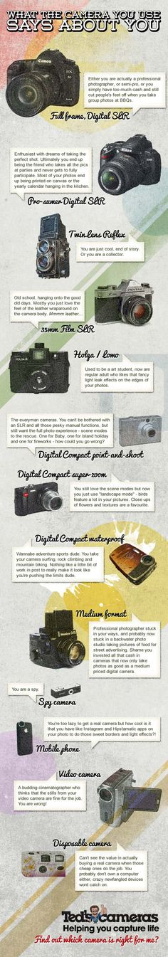 Bahahahaah! Yep. Pretty much spot on. :D What does your camera say about you? Funny! #infographic #photography