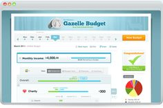 See what your monthly budget should look like.