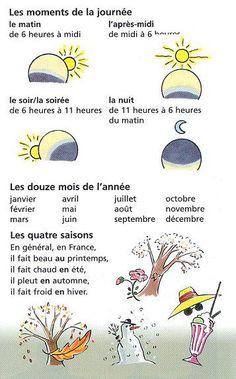 Momenten van de dag, maanden, seizoenen  Les moments de la journée, les mois, les saisons