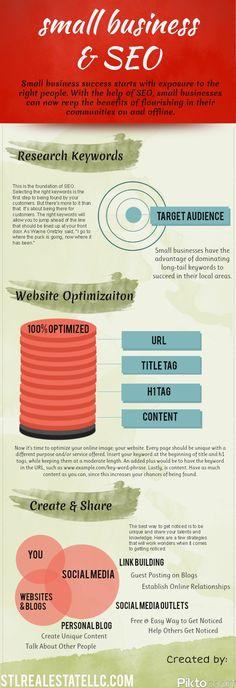 Small Business NameWorksDirect.com