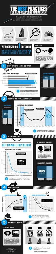 #Leadgeneration #Listbuilding Click on the image and get some cool tips..