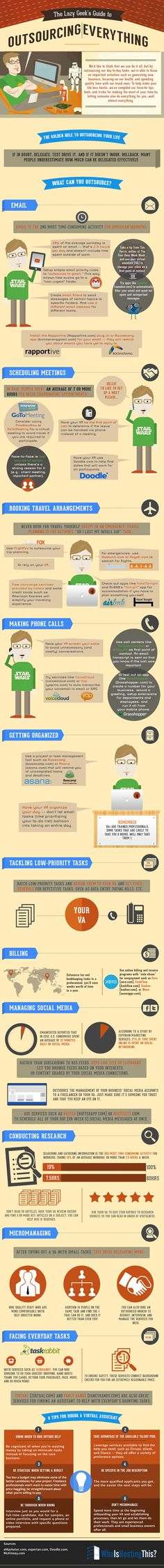 The Lazy Geek's Guide to Outsourcing Everything [Infographic]