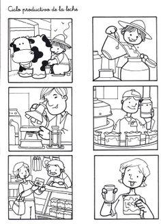 Logische volgorde melk