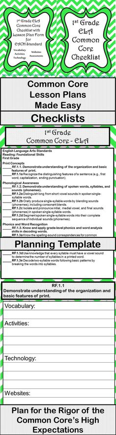 lesson plan template using common core standards - common core on pinterest 130 pins