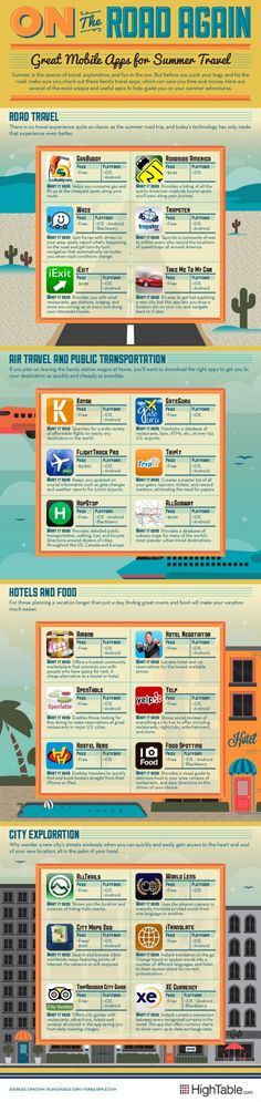 INFOGRAPHIC: ON THE ROAD AGAIN – CHECK OUT THESE HANDY TRAVEL APPS