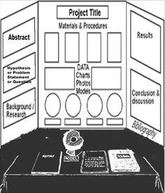 school trifold board project | Science Project Display Board
