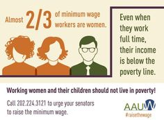 Almost 2/3 of minimum wage workers are women. Congress needs to #RaisetheWage! #WEMatter - AAUW