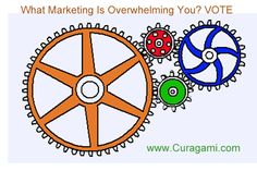 What Marketing Is Overwhelming YOU the most? VOTE in Curagami Poll.