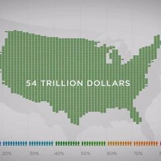 The matter of wealth inequality in the United States is well known, but this video shows you the extent of that inequality in dramatic and graphic fashion.