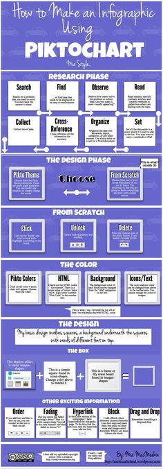 Visual guide to creating infographics using Piktochart
