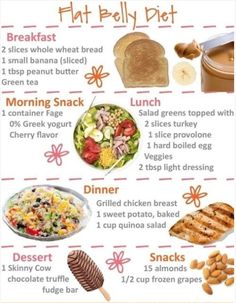 Flat Belly Diet- Good meal ideas
