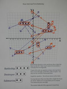 Ive seen a few variations of using the famous game Battleship in math class. Who among us hasnt used it (or at least the concept) when reinforcing graphing coordinate pairs? Taking it in a slightly more advanced direction, lets make a 4 quadrant Battleship grid. And lets require kids to write equations in slope-intercept form, graph them, and develop a strategy for this process. (Putting equations in point-slope would be a great substitute if you want one.) P1