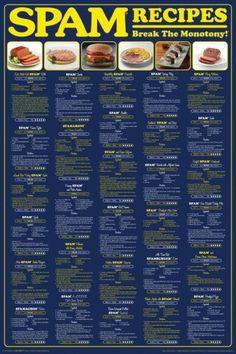 Spam Recipes Print at AllPosters.com
