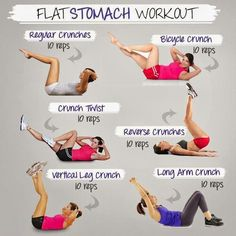 Flat Stomach #Workout - Do this circuit 3-5 times as fast as you can! (while keeping form)