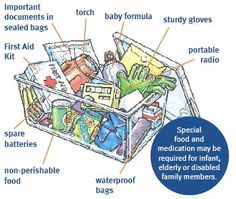 emergency kits for home