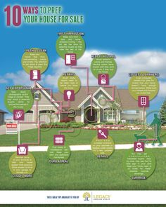 How to Sell Your House for More Money #infographic #Realty #Real estate #realtor