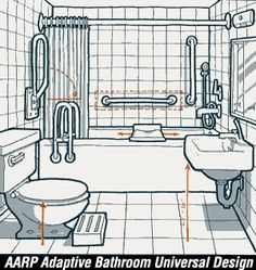Bathroom Planning On Pinterest Ada Bathroom Bathroom Layout And Floor Plans