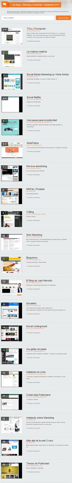 Top 20 blogs sobre marketing y publicidad más influyentes (9/2014) #infografia