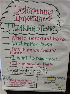 Determining importance thinking stems  Anchor chart  Strainer activity: strain cooked noodles through water in a strainer to show students how the important things (they're reading) are contained while the fluff (water) is strained out