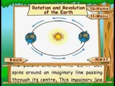 Rotation And Revolution Of Earth - Kids Animation Learn Series