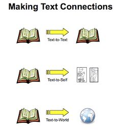 """FREE LANGUAGE ARTS LESSON - """"Making Text Connections Posters Reading Strategy ELA"""" - Go to The Best of Teacher Entrepreneurs for this and hundreds of free lessons.  3rd - 9th Grade  #FreeLesson   #TeachersPayTeachers   #TPT   #LanguageArts   http://www.thebestofteacherentrepreneurs.net/2013/01/free-language-arts-lesson-making-text_5.html"""