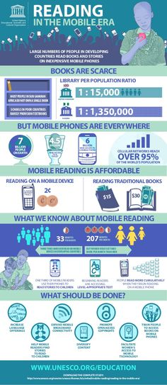 Reading in the mobile era - infographic by Luca Conti via slideshare