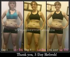 What Happens AFTER The 3-Day Refresh? My 3 Day Refresh results and beyond!