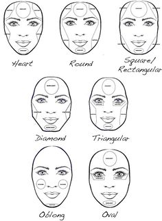 Face contouring to achieve the 'perfect' oval shape face (or whatever face shape is desirable at the time). This is using prodcuts likes blusher, highlighters and bronzers/shaders applied in the correct areas.