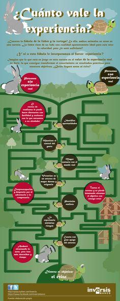 Cuánto vale la experiencia #infografia #infographic