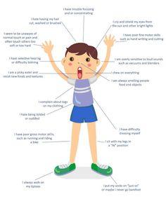 Where are the sensory problems?