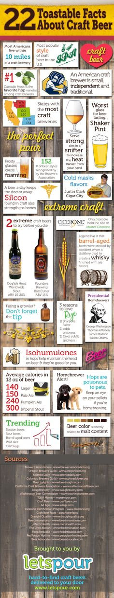 22 CRAFT BEER FACTS - don't you just love it?