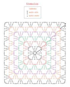 Alfombra trapillo con dos rollos de trapillo y aguja 15. Se puede hacer XL añadiendo un ovillo y continuando con el aumento de puntos.