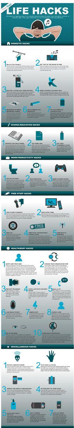 Life Hacks Vs Anti Life Hacks at Kontraband