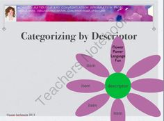 Categorize by Description Flower Power Language Game from Keep Speaking 2 Me on TeachersNotebook.com -  (18 pages)  - Game for language development/speech therapy where students construct flowers by arranging items by descriptive concepts and categories.