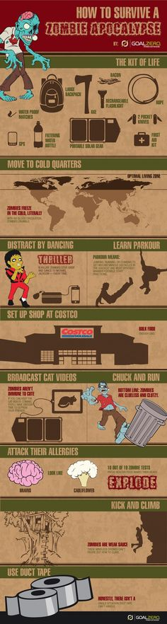 Zombie Apocalypse #infographic  There's an infographic for everything.