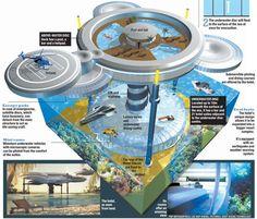 Futuristic underwater hotel to be built in Dubai