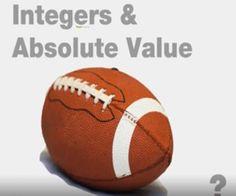 "7th Grade Math: (NS.1) ""Integers & Absolute Value"" Present"