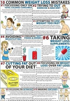 weight loss motivation google search health and