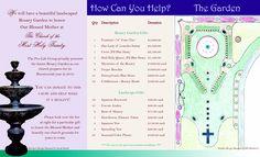 Rosary gardens on pinterest 16 pins for Rosary garden designs