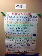 Build a sentence anchor chart. Directions for building sentences.