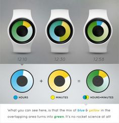 watches tell time through color bleeds