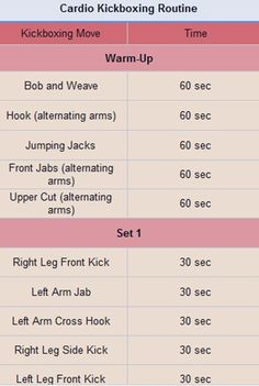 Kickboxing cardio workout routine