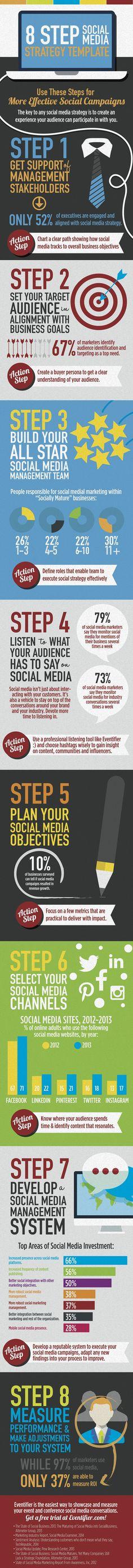 8 Step Social Media Marketing Strategy Template #infographic #SocialMedia #SMM #Marketing