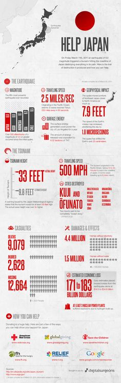 Japan: The Earthquake & The Tsunami [infographic]