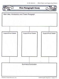 write 5 paragraph essay powerpoint How to write a 5 paragraph essay  powerpoint 2016 avanzado: trucos curso en línea - linkedin learning cómo comunicar de forma efectiva en la empresa.