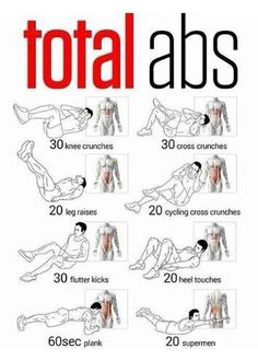 Ab workouts & target area