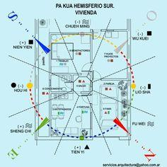 Pin by arquitectura feng shui on feng shui pinterest - Arquitectura feng shui ...