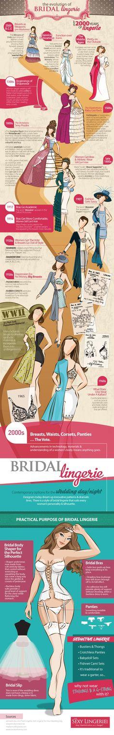 The Evolution of Bridal Lingerie