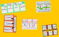 Concept Map foldable examples
