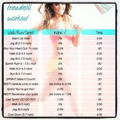 One of my favorite @Tone G G It Up Karena & Katrina workouts to keep on hand! #treadmill fat burning workout from @karenakatrina :) #toneitup #getafterit #sweateve...